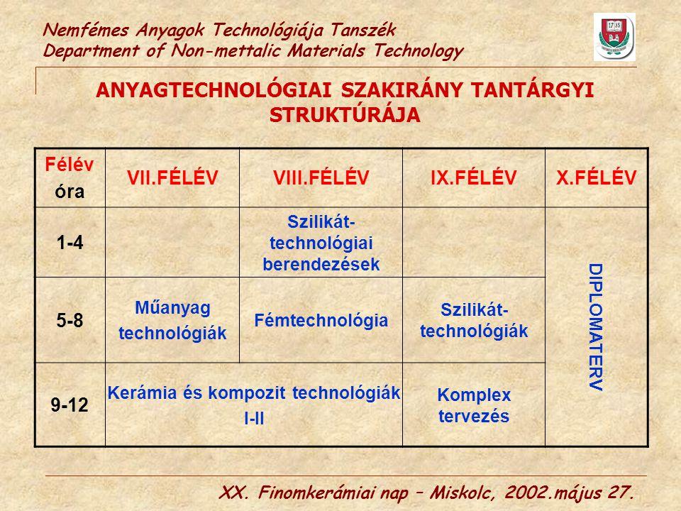 ANYAGTECHNOLÓGIAI SZAKIRÁNY TANTÁRGYI STRUKTÚRÁJA