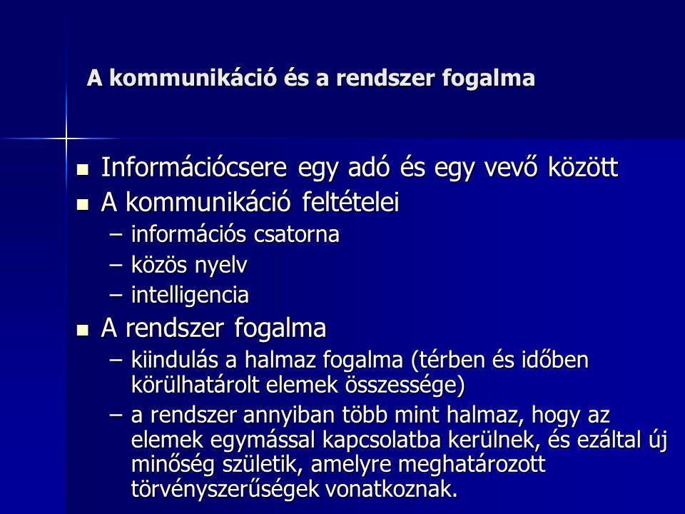 A kommunikáció és a rendszer fogalma