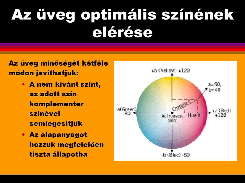 Az üveg optimális színének elérése
