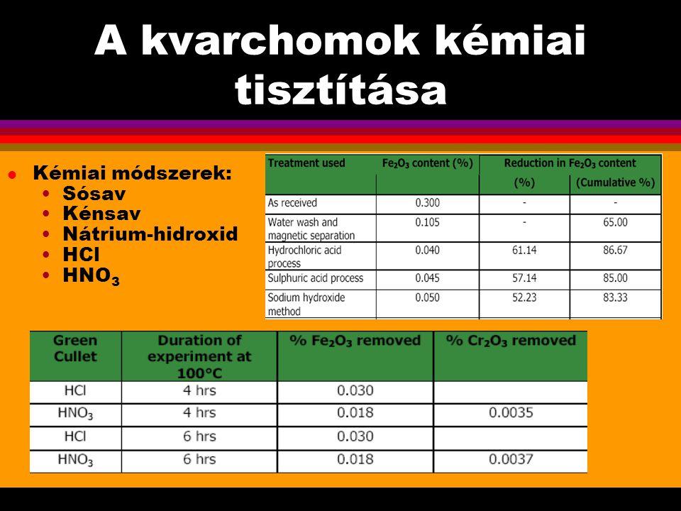 A kvarchomok kémiai tisztítása