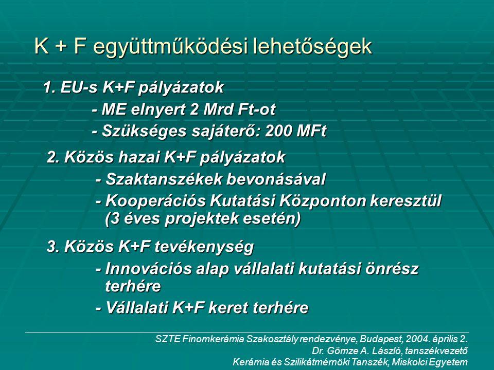 K + F együttműködési lehetőségek