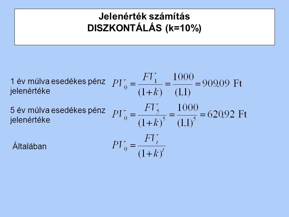 Jelenérték számítás DISZKONTÁLÁS (k=10%)