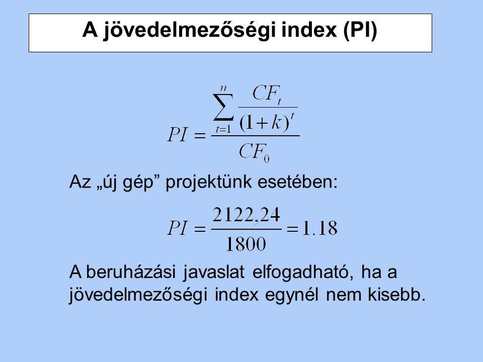 A jövedelmezőségi index (PI)