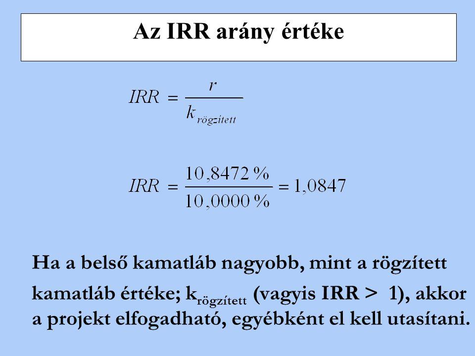 Az IRR arány értéke