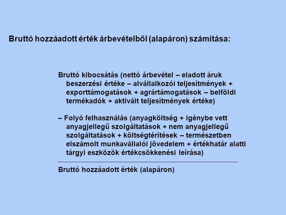 Bruttó hozzáadott érték árbevételből (alapáron) számítása:
