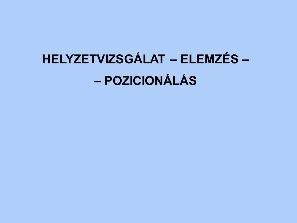 HELYZETVIZSGÁLAT – ELEMZÉS – – POZICIONÁLÁS