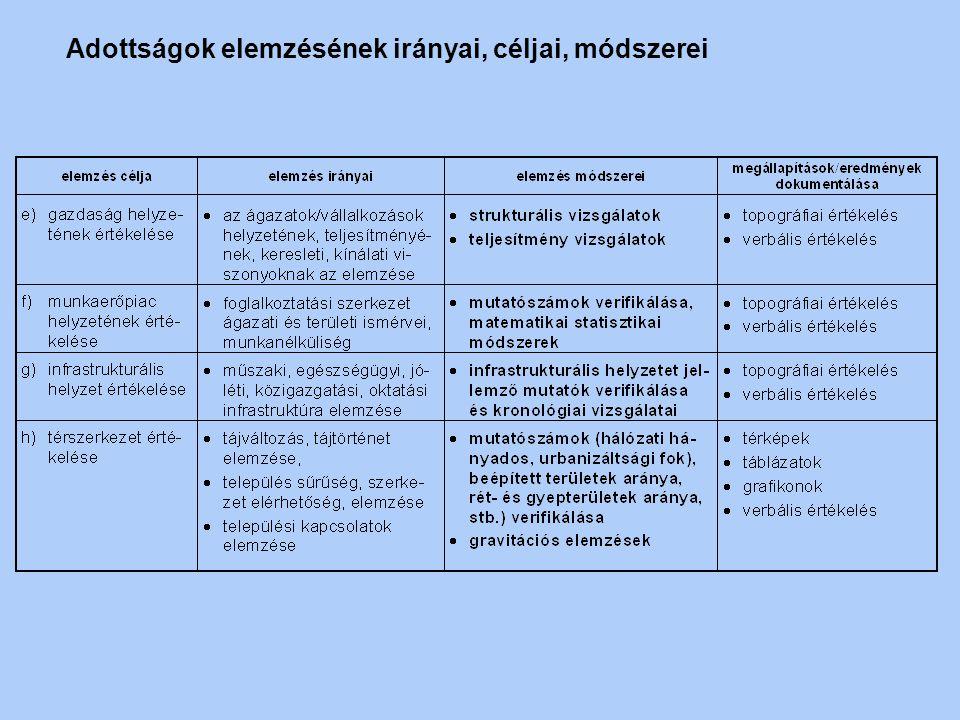 Adottságok elemzésének irányai, céljai, módszerei