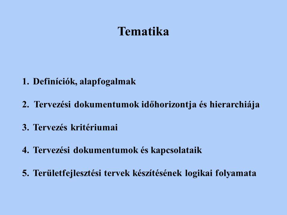 Tematika Definíciók, alapfogalmak