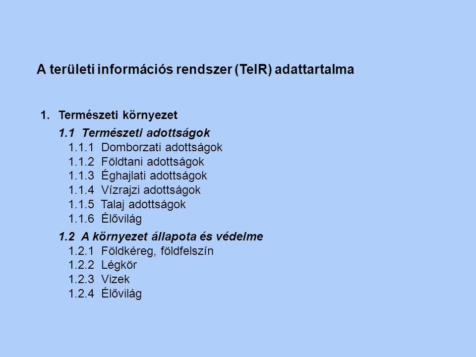 A területi információs rendszer (TeIR) adattartalma