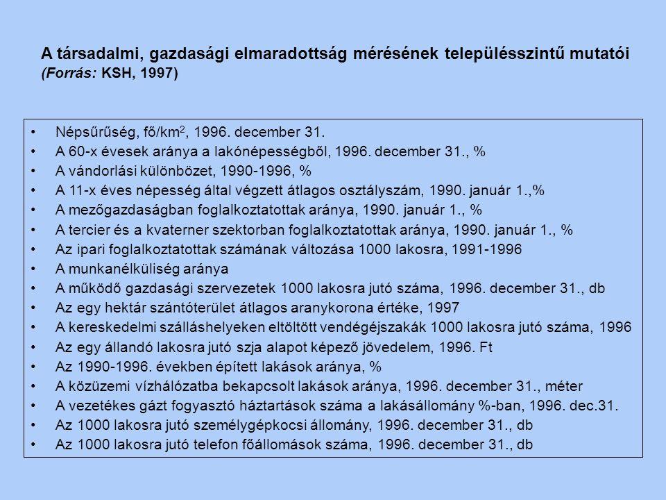 A társadalmi, gazdasági elmaradottság mérésének településszintű mutatói
