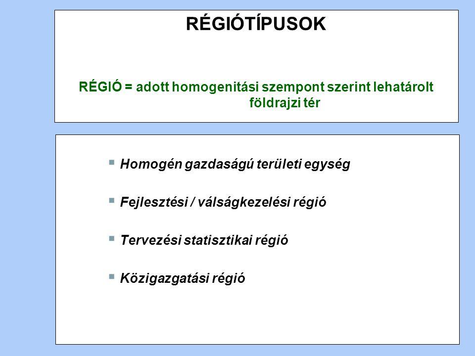 RÉGIÓTÍPUSOK RÉGIÓ = adott homogenitási szempont szerint lehatárolt földrajzi tér