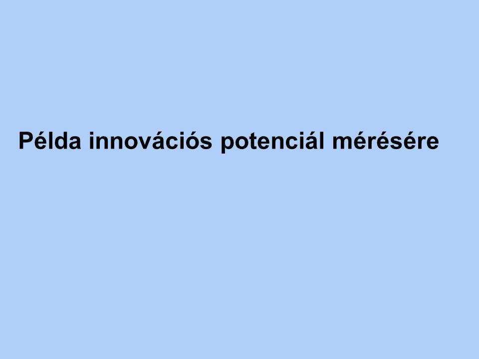 Példa innovációs potenciál mérésére