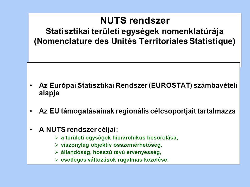 NUTS rendszer Statisztikai területi egységek nomenklatúrája (Nomenclature des Unités Territoriales Statistique)