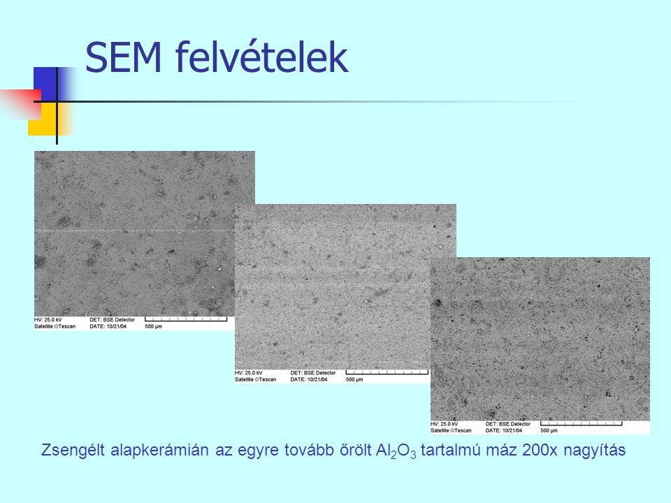 SEM felvételek Zsengélt alapkerámián az egyre tovább őrölt Al2O3 tartalmú máz 200x nagyítás