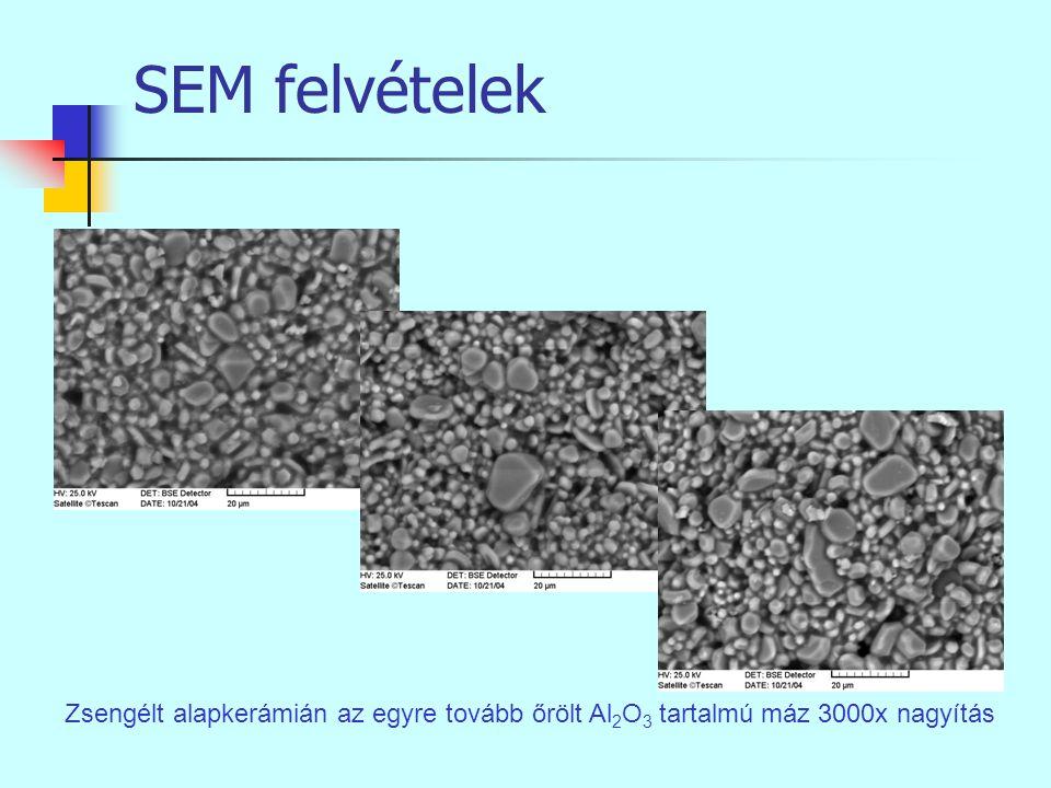 SEM felvételek Zsengélt alapkerámián az egyre tovább őrölt Al2O3 tartalmú máz 3000x nagyítás