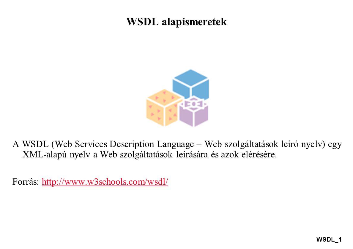WSDL alapismeretek