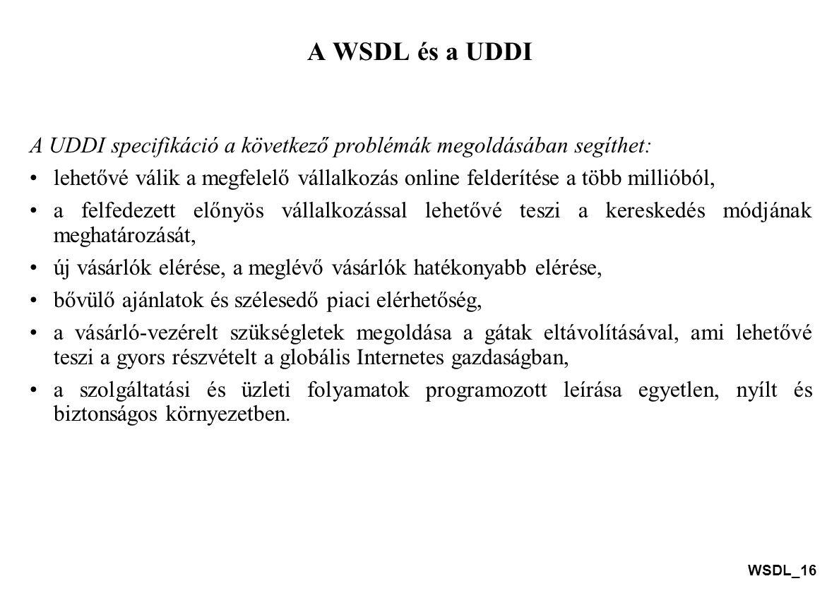 A WSDL és a UDDI A UDDI specifikáció a következő problémák megoldásában segíthet: