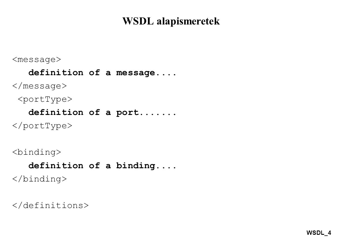 WSDL alapismeretek <message> definition of a message....