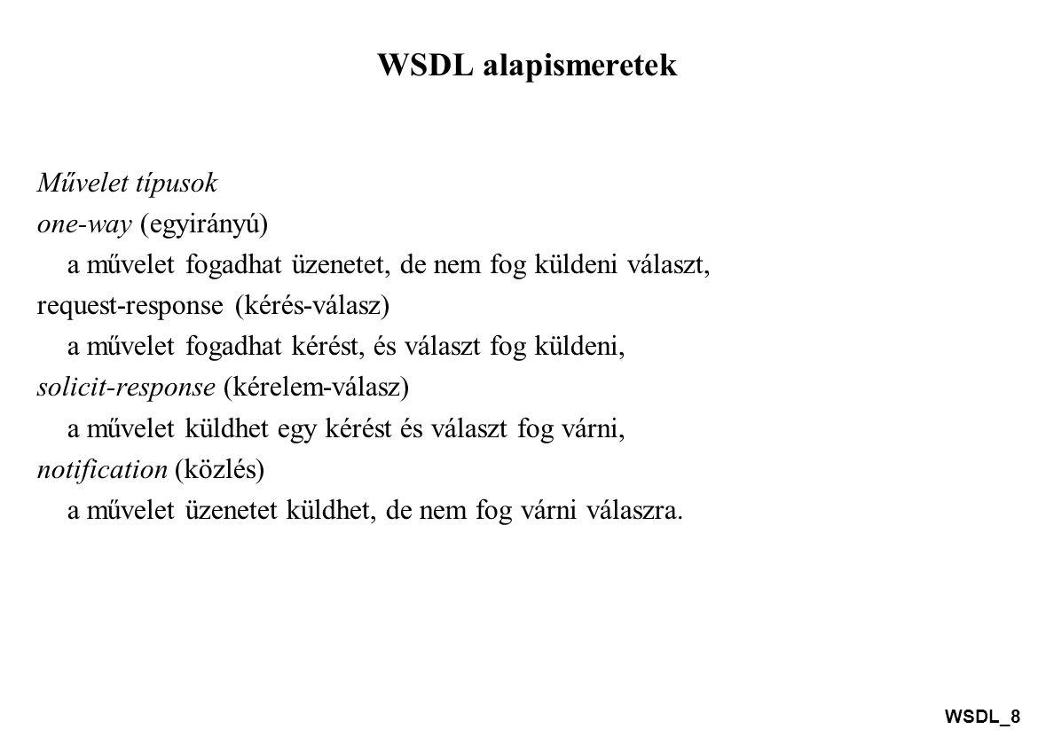 WSDL alapismeretek Művelet típusok one-way (egyirányú)