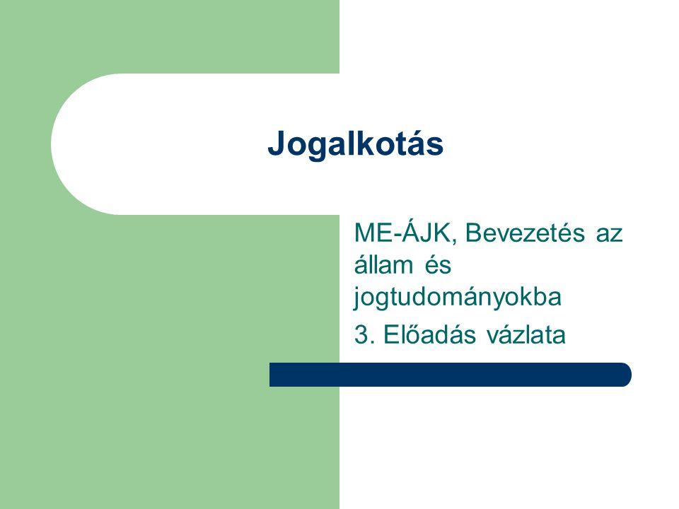 ME-ÁJK, Bevezetés az állam és jogtudományokba 3. Előadás vázlata