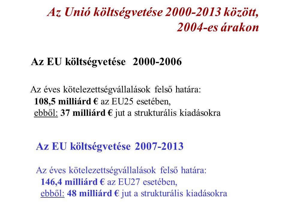 Az Unió költségvetése 2000-2013 között, 2004-es árakon