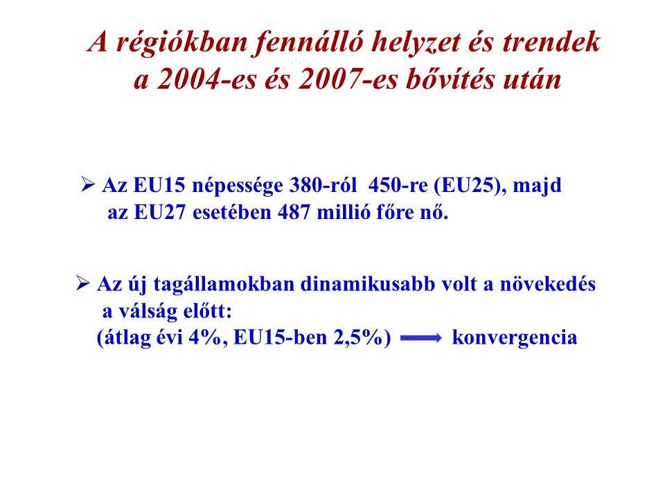 A régiókban fennálló helyzet és trendek a 2004-es és 2007-es bővítés után