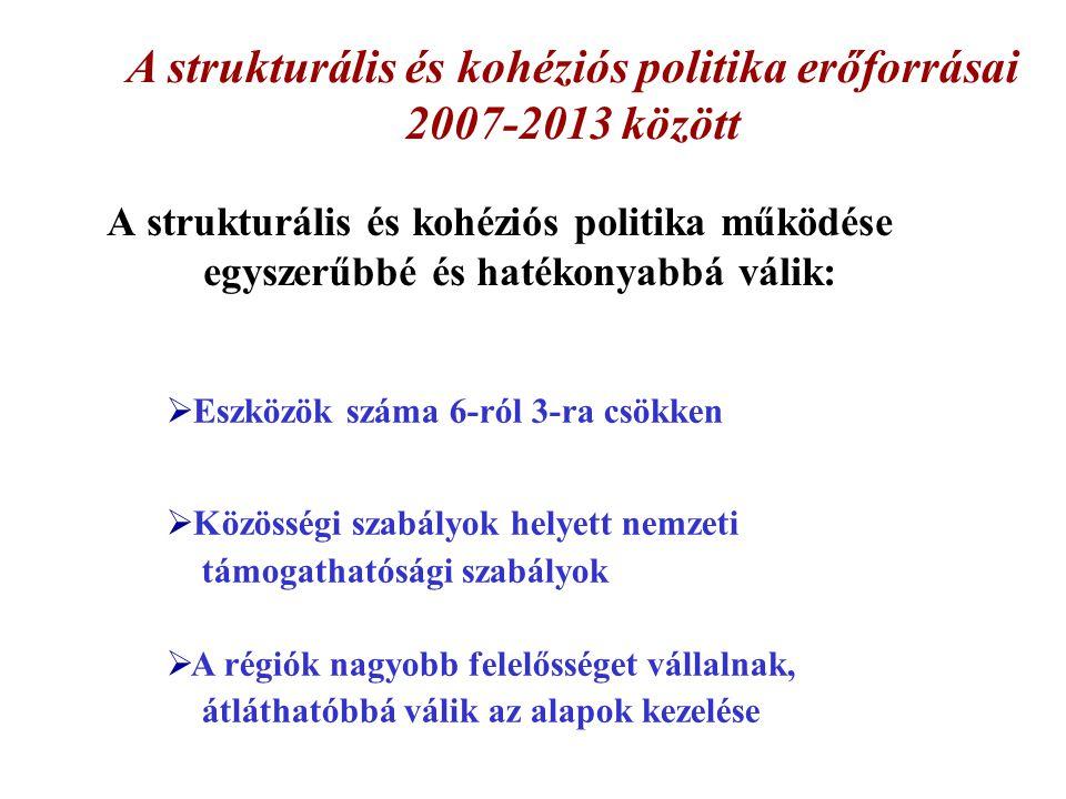 A strukturális és kohéziós politika erőforrásai 2007-2013 között