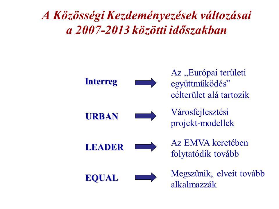 A Közösségi Kezdeményezések változásai a 2007-2013 közötti időszakban