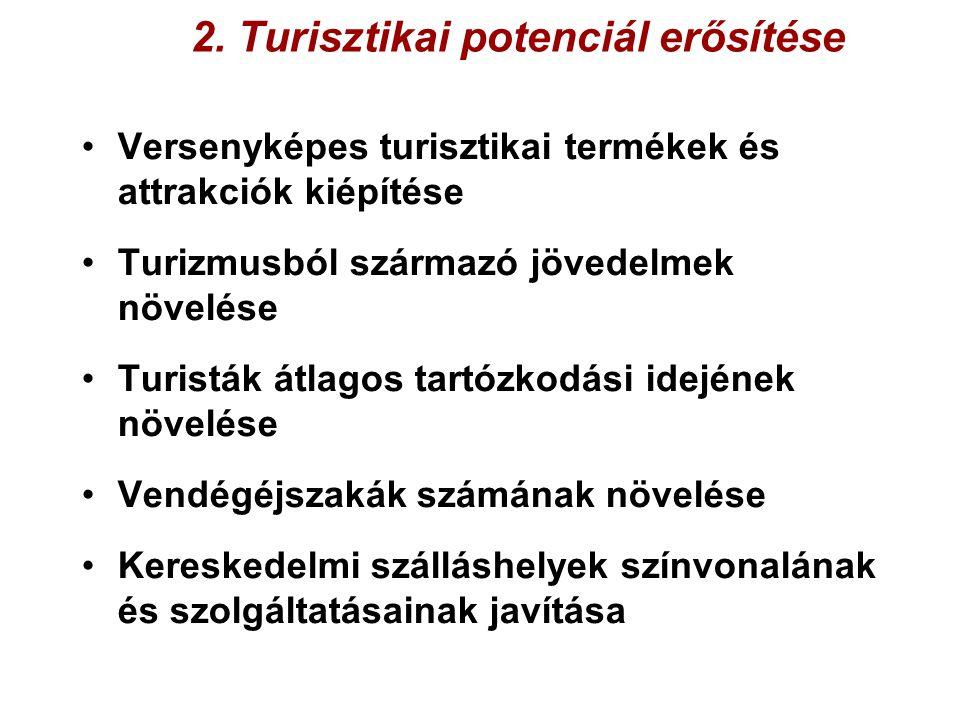 2. Turisztikai potenciál erősítése