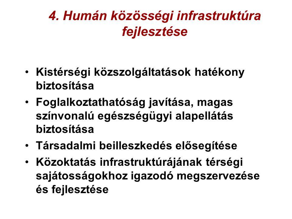 4. Humán közösségi infrastruktúra fejlesztése