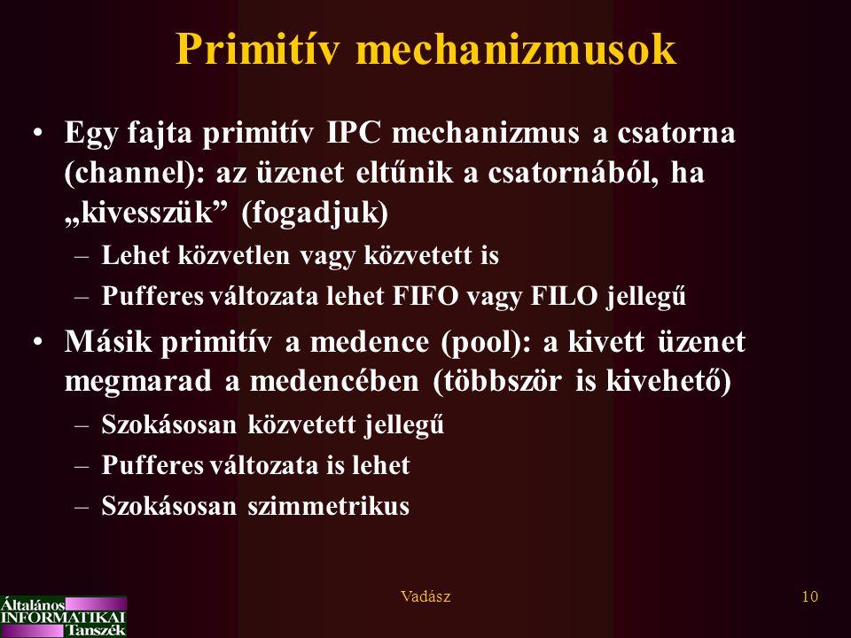 Primitív mechanizmusok