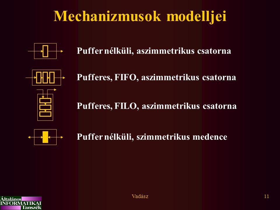 Mechanizmusok modelljei
