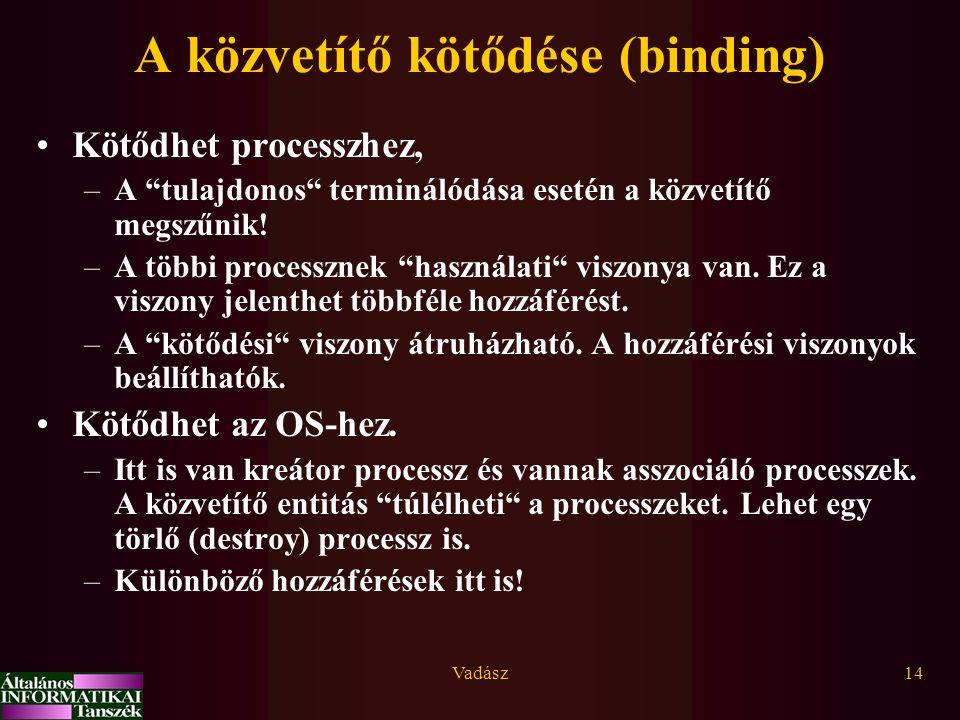A közvetítő kötődése (binding)
