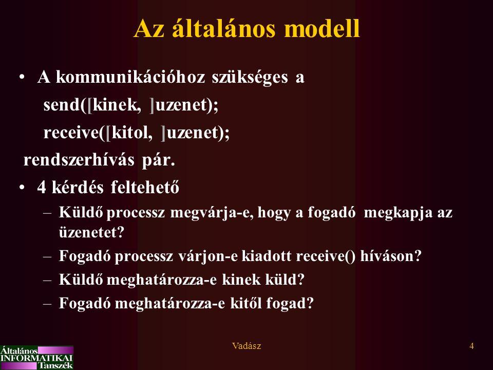 Az általános modell A kommunikációhoz szükséges a