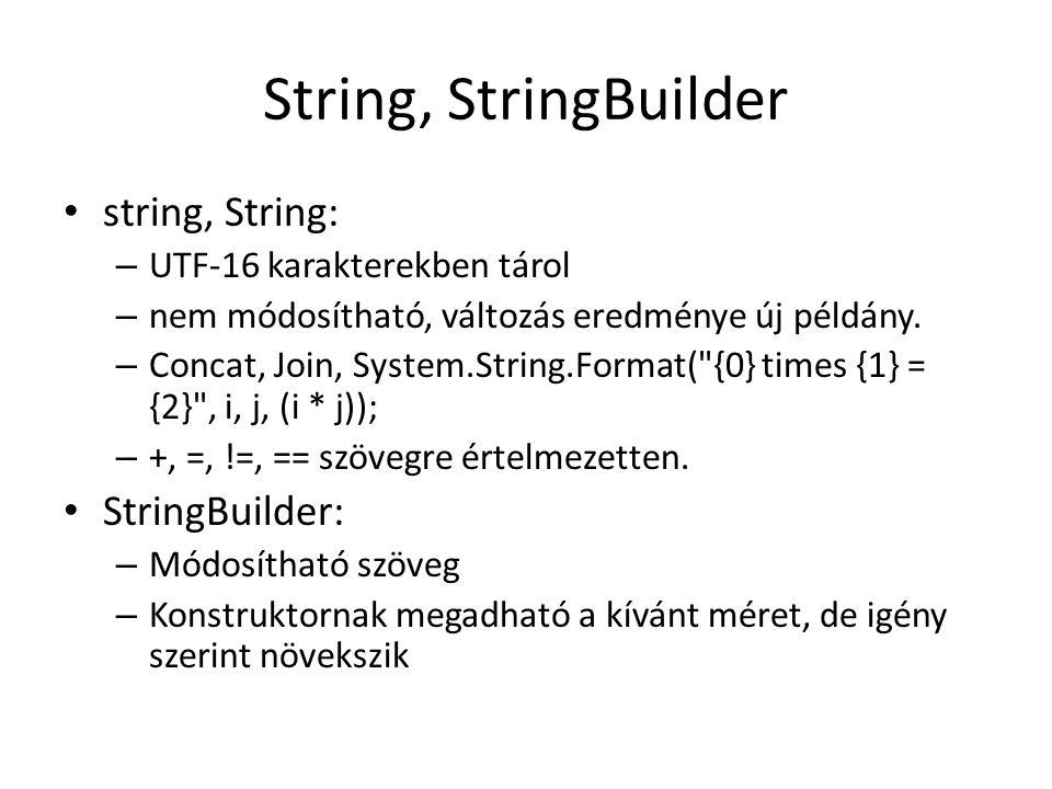 String, StringBuilder string, String: StringBuilder: