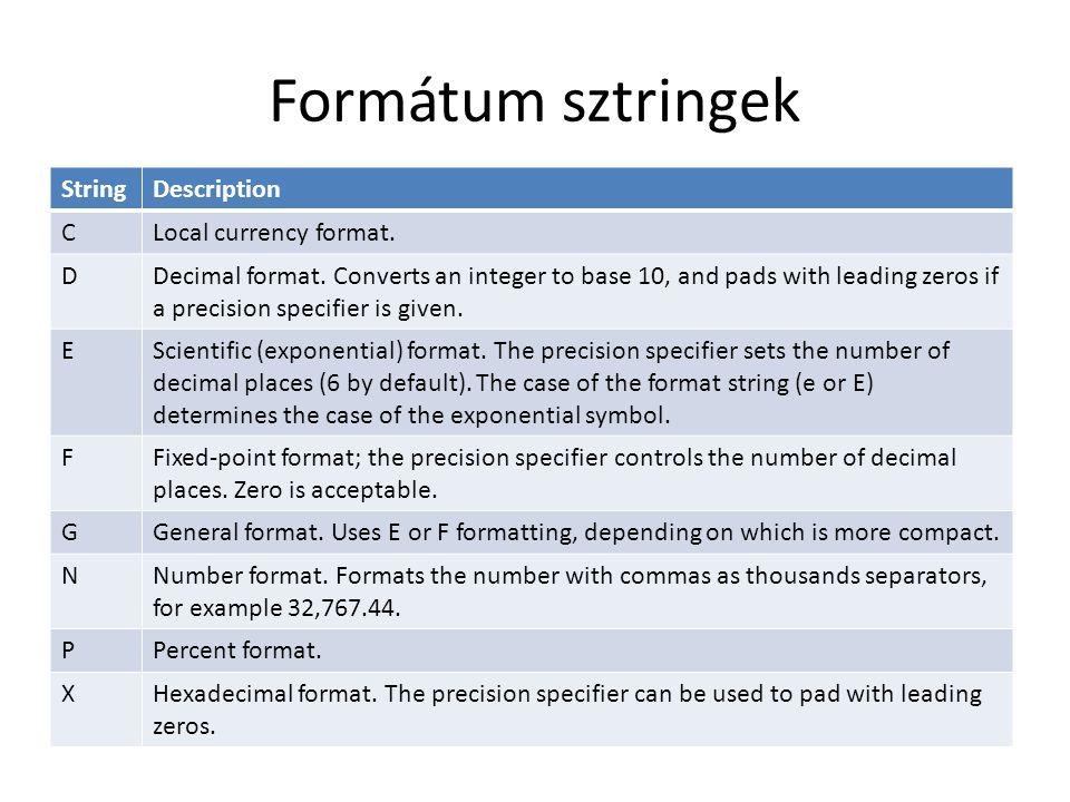 Formátum sztringek String Description C Local currency format. D