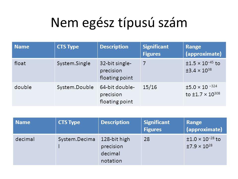 Nem egész típusú szám Name CTS Type Description Significant Figures