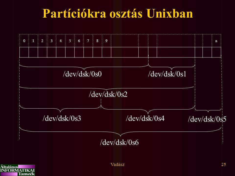 Partíciókra osztás Unixban