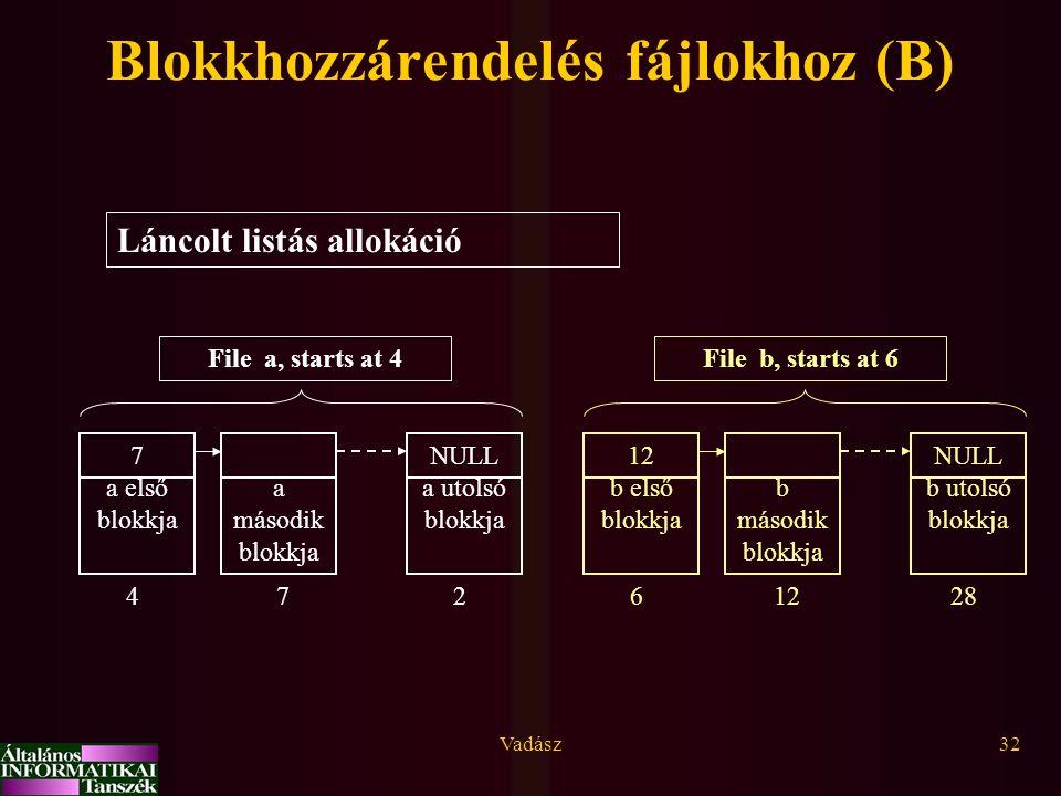 Blokkhozzárendelés fájlokhoz (B)