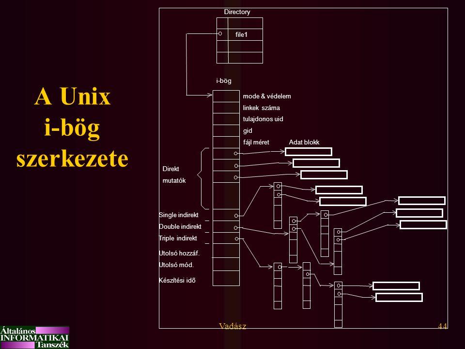 A Unix i-bög szerkezete