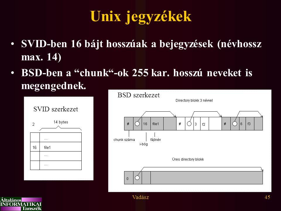 Unix jegyzékek SVID-ben 16 bájt hosszúak a bejegyzések (névhossz max. 14) BSD-ben a chunk -ok 255 kar. hosszú neveket is megengednek.