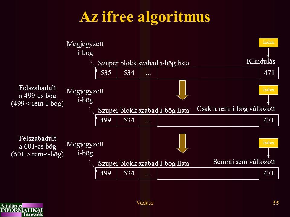 Az ifree algoritmus 471 534 ... 535 Szuper blokk szabad i-bög lista
