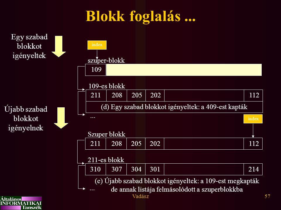 Blokk foglalás ... Egy szabad blokkot igényeltek