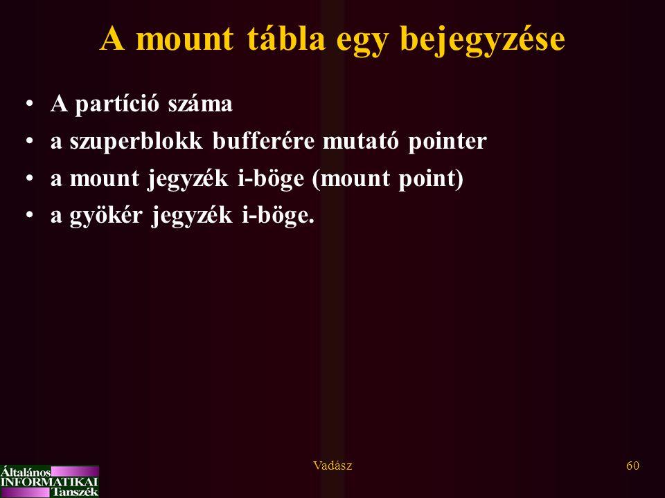 A mount tábla egy bejegyzése