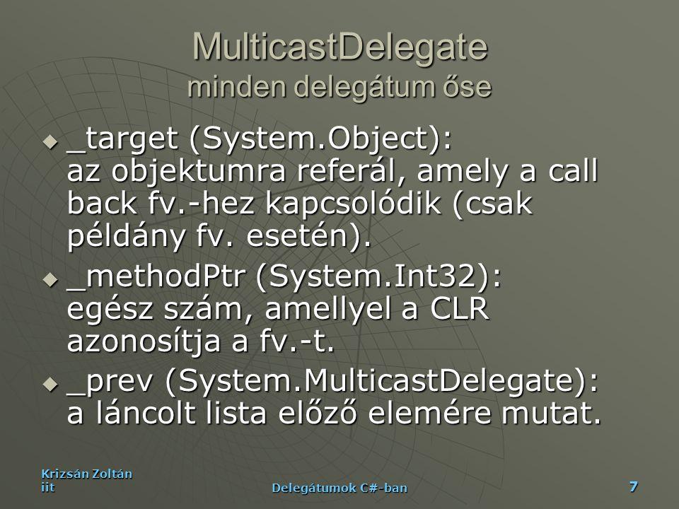 MulticastDelegate minden delegátum őse