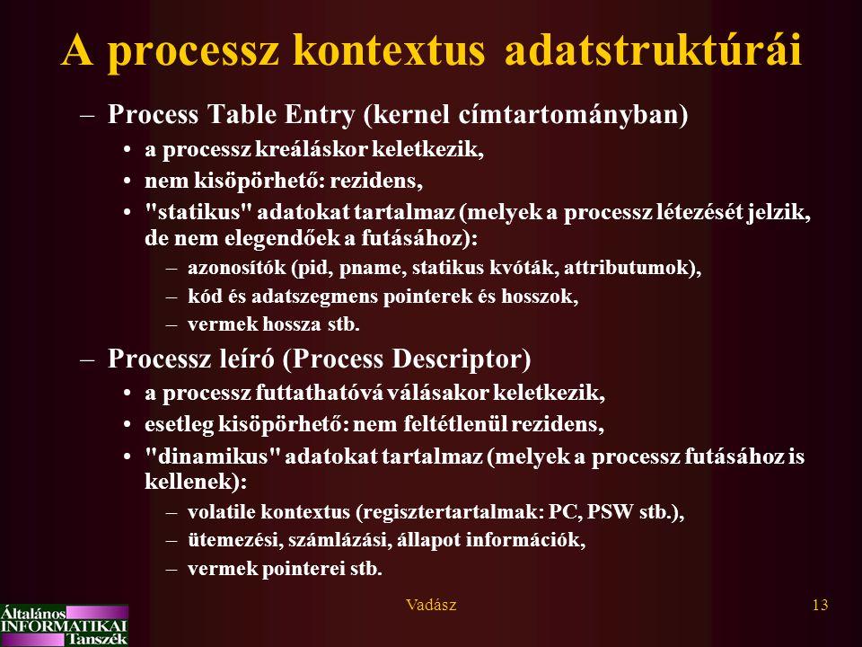 A processz kontextus adatstruktúrái