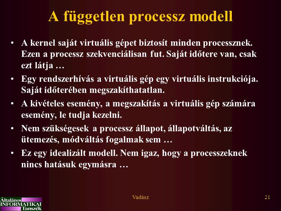 A független processz modell