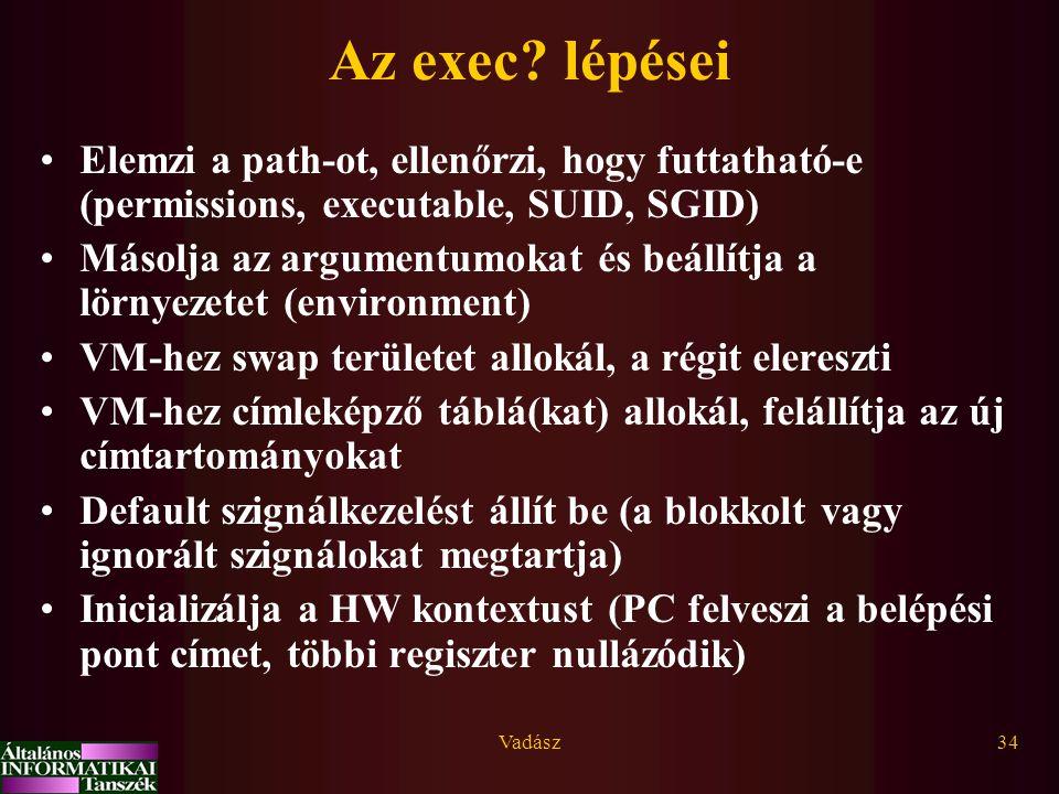 Az exec lépései Elemzi a path-ot, ellenőrzi, hogy futtatható-e (permissions, executable, SUID, SGID)