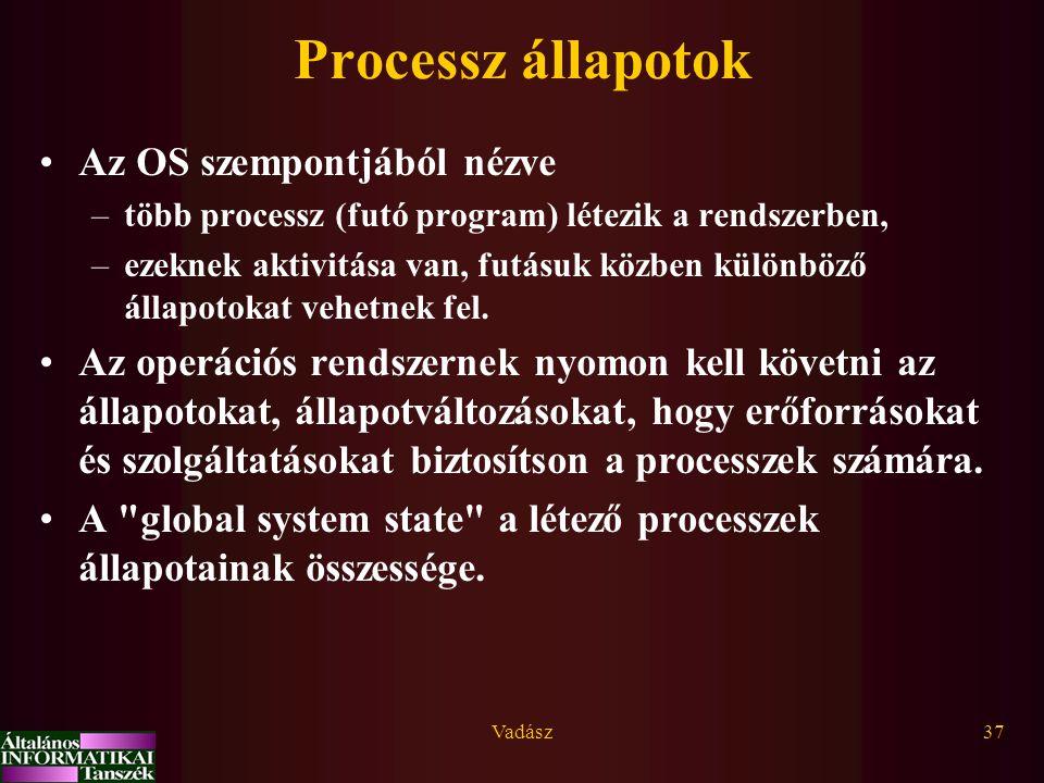 Processz állapotok Az OS szempontjából nézve