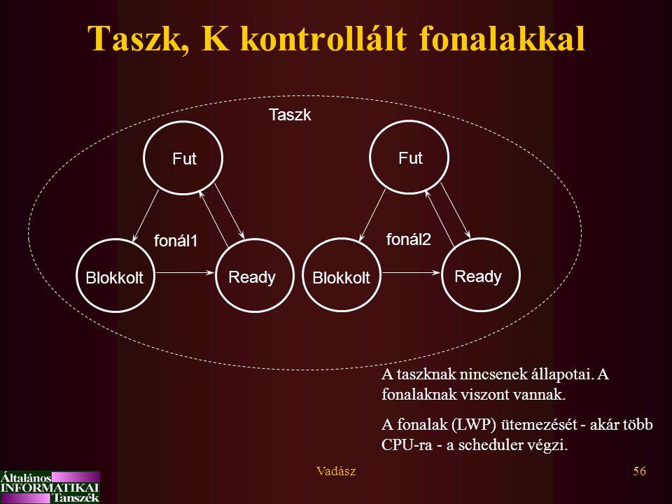 Taszk, K kontrollált fonalakkal